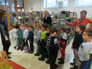 Obisk knjižnice